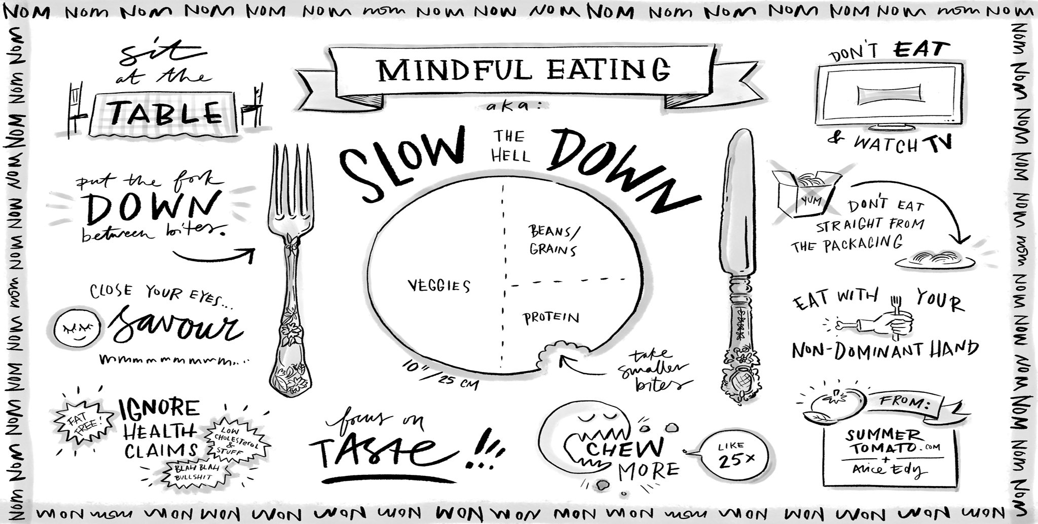 mindful eating mat